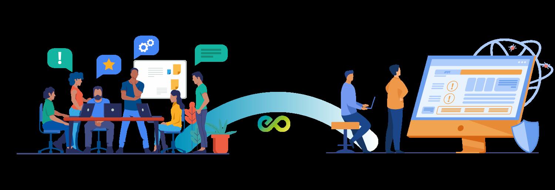 Unternehmen und IT-Dienstleister haben oft unterschiedliche Ansichten auf die Anforderungen, daher bringt das Anforderungsmanagement diese Ansichten zusammen
