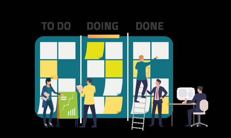 Projektmanagement mit dem Kanban-Board